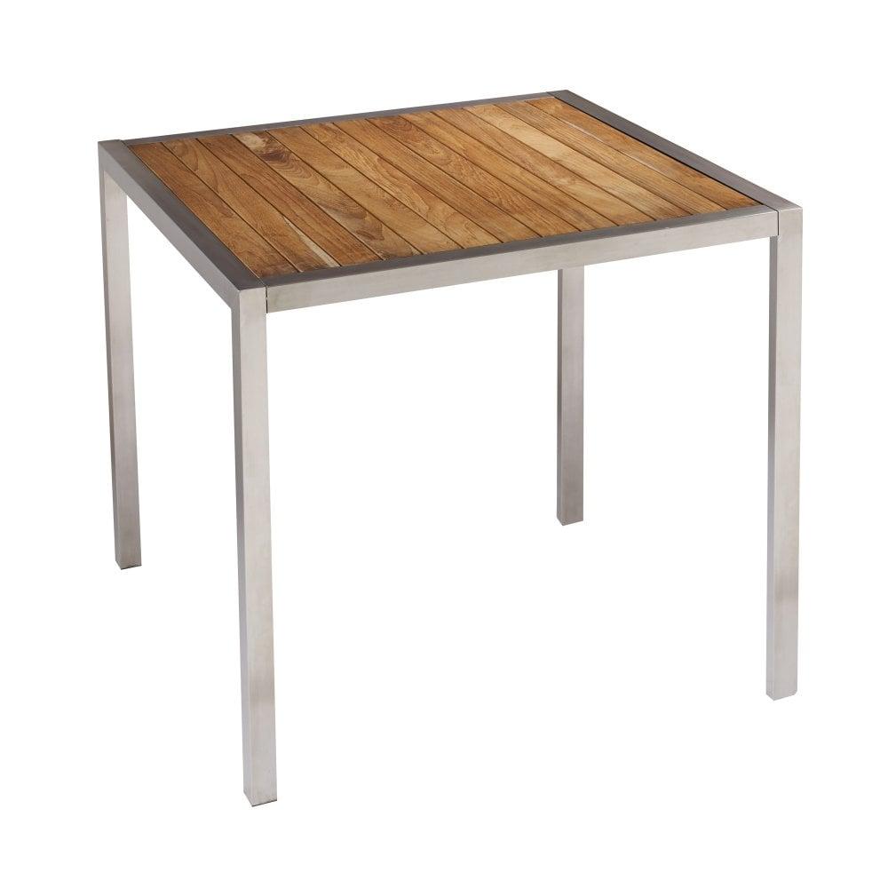 Avaya Avaya Square Table